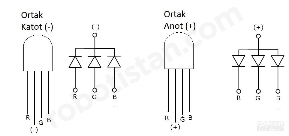 rgb led nedir  arduino  u0130le kontrol u00fc nas u0131l yap u0131l u0131r   u2013 ders