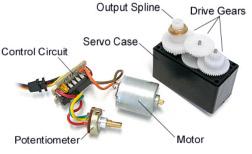 Servo Motorun Yapısı