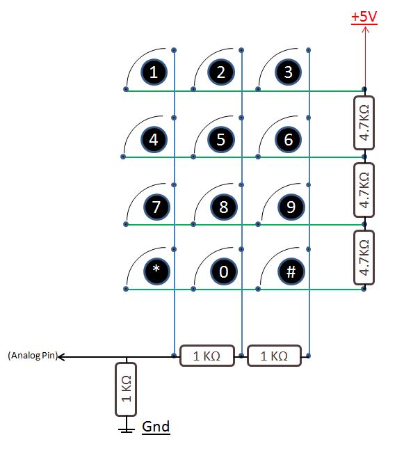 4x3_KeypadLayout