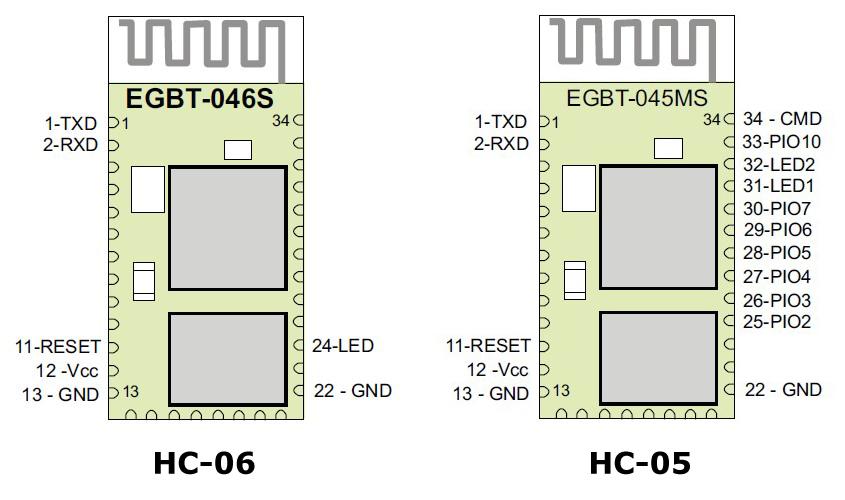 EGBT-046S-EGBT-045S-PIN-CONFIGURATION