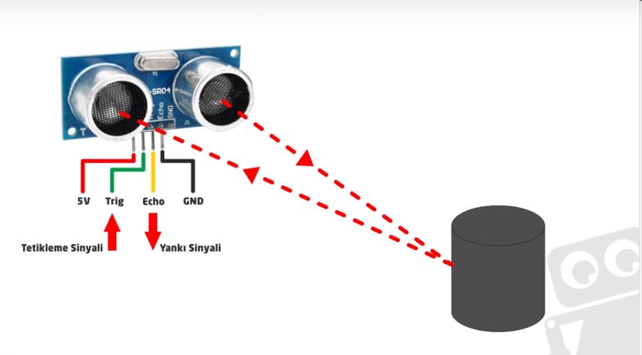 Sensör Nedir? Sensör Çeşitleri ve Robot Kontrolcüleri