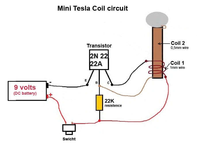 Image result for tesla bobini