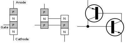 Tristörün Yapısı