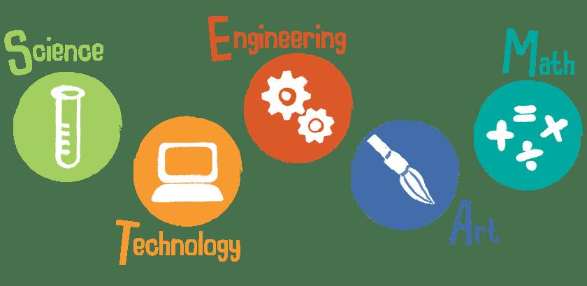 STEM Eğitimi