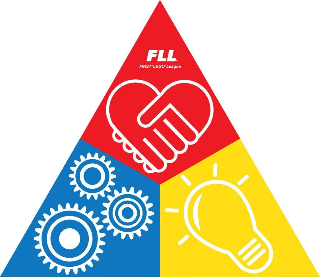 First Lego League FLL