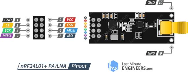 Nrf24l01 PA/LNA antenli versiyonu