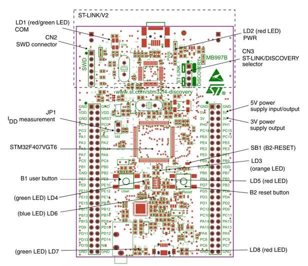 Daha Detaylı STM32F407 Şematiği